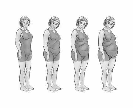 Cum ne afectează hormonii forma corpului